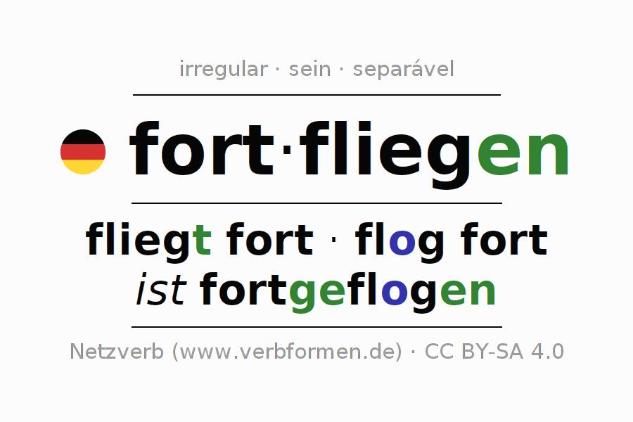 verbo flört)