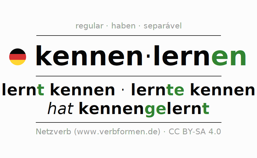 Kennenlernen ou kennen lernen [PUNIQRANDLINE-(au-dating-names.txt) 45